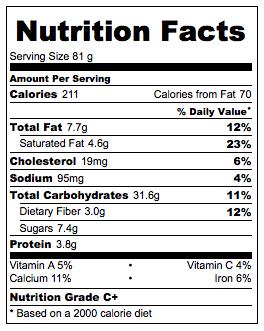 nutrition label, pizza kit fundraising, fundraiser